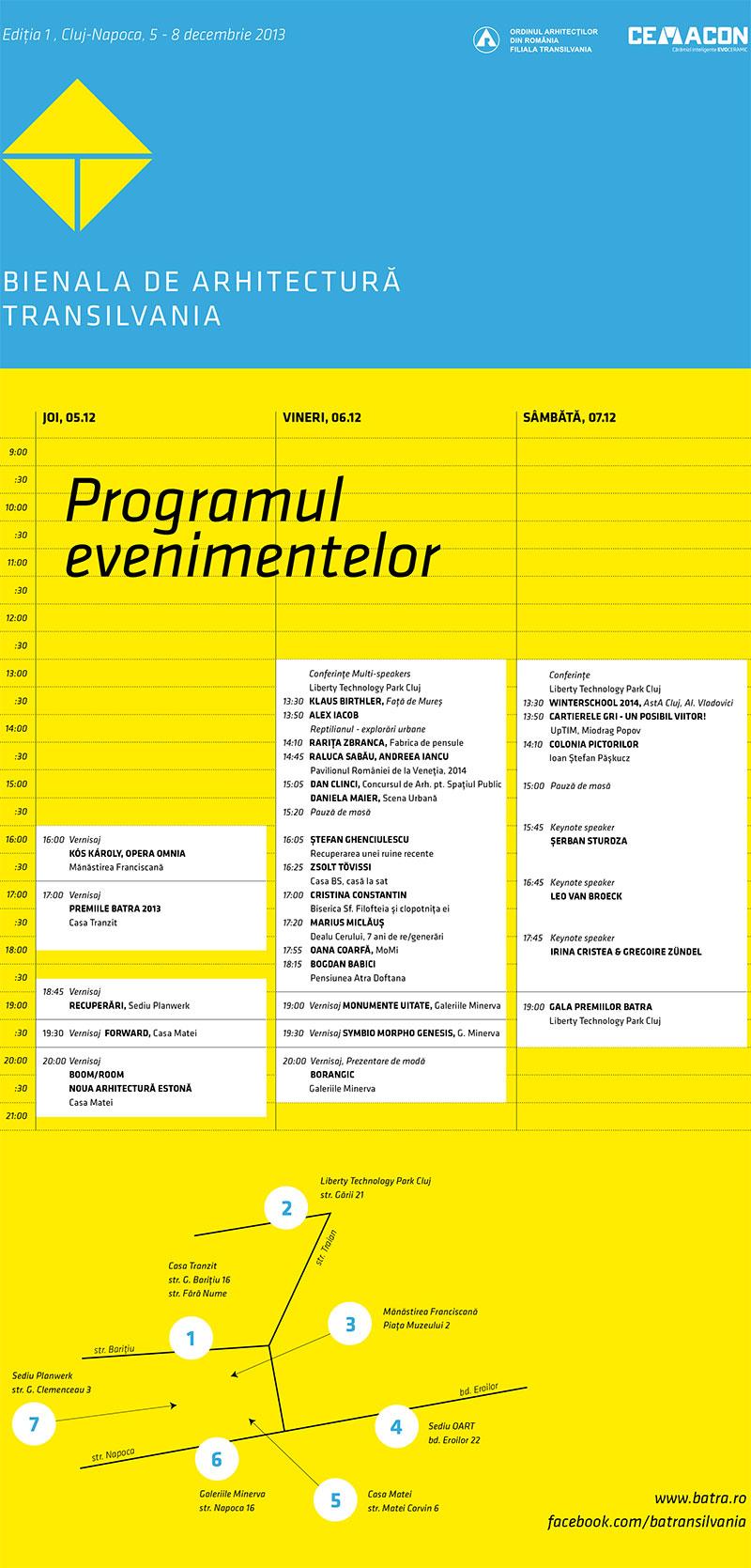 BATRA_program