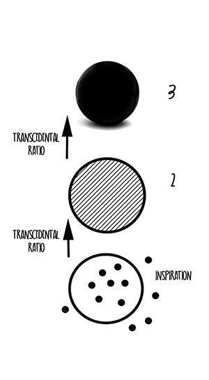 fig1-tradus