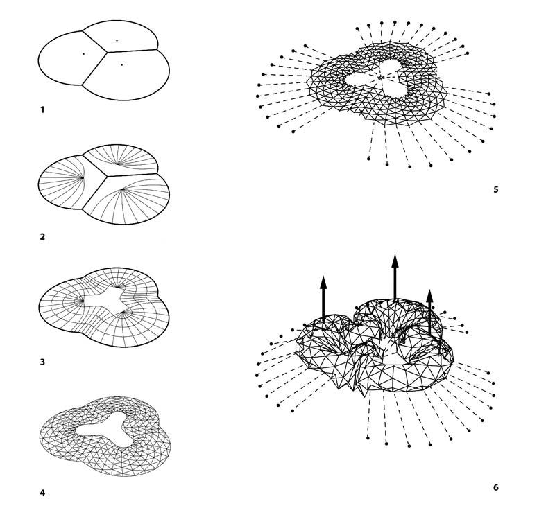 1 Generarea celulelor voronoi;  2 Definirea nucleelor structurale;  3 Închiderea axelor structurale; 4 Triangularea ansamblului;  5 Stabilirea punctelor-ancoră și a direcției de îndoire a elementelor;  6 Forma rezultată în urma simulării forțelor aplicate pe structură; / 1 Generation of voronoi cells;  2 Defining the structural nucleic;  3 Closing the structural loop;  4 Applying triangular tessellation;  5 Establishing bending rules and anchor points for simulation;  6 The result of the simulation process;