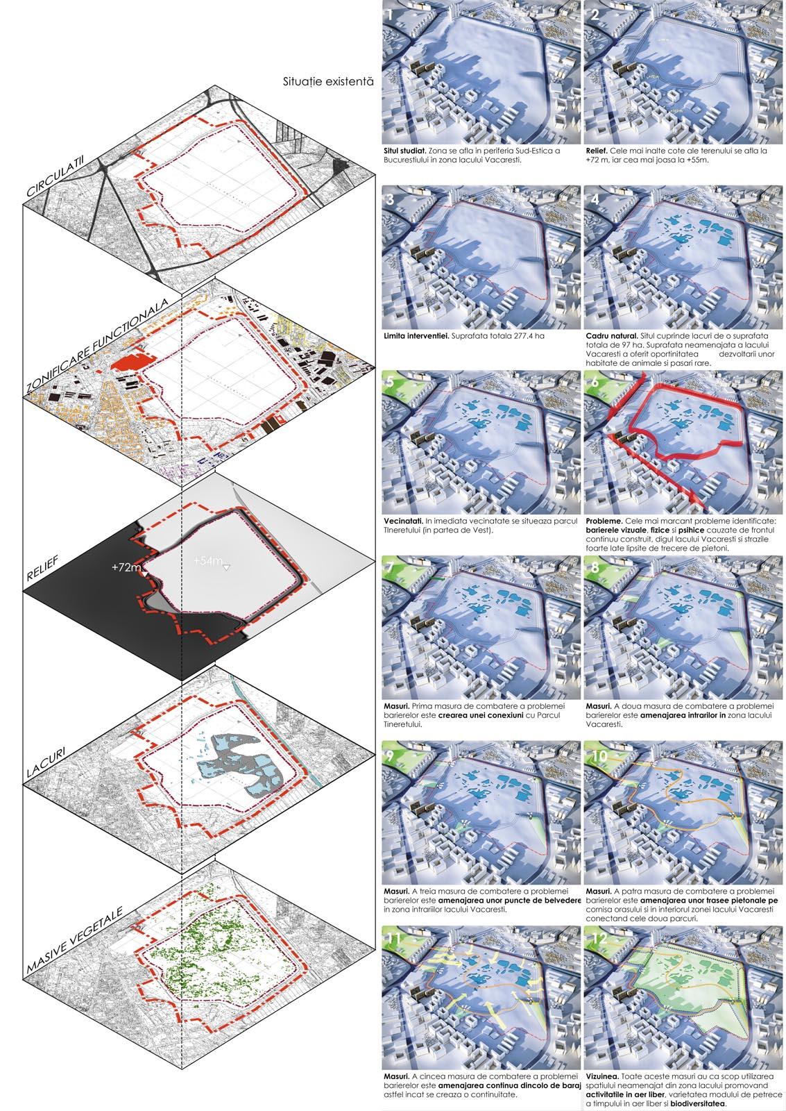 Plan urbanistic zonal  Delta Văcărești Concept