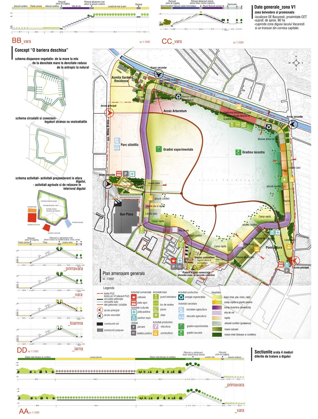 Plan urbanistic zonal  Delta Văcărești Plan amenajare generală