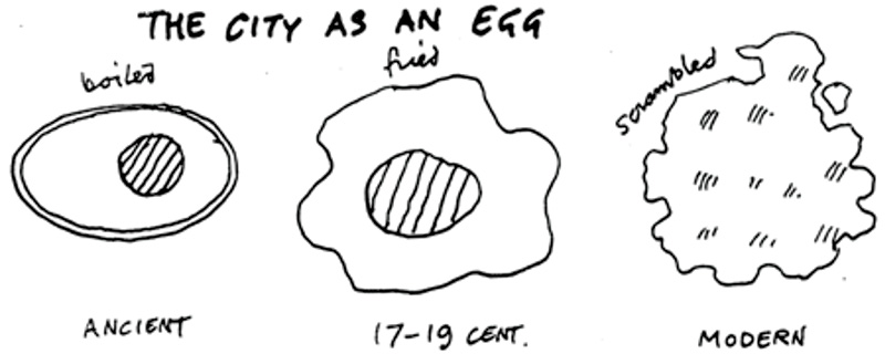 """Diagrama celor trei ouă"" (Three Eggs Diagram), caricatură de Cedric Price,    Waldheim, Charles (2006), The Landscape Urbanism Reader, New York: Princeton Architectural Press, p. 56"