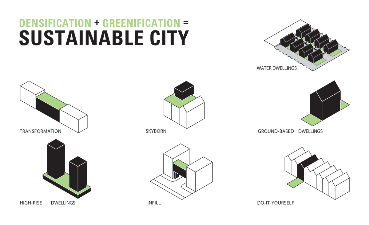DoepelStrijkers_Rotterdam_people-make-the-inner-city_sustainable-city