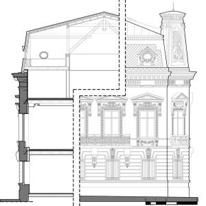 Secțiune caracteristică