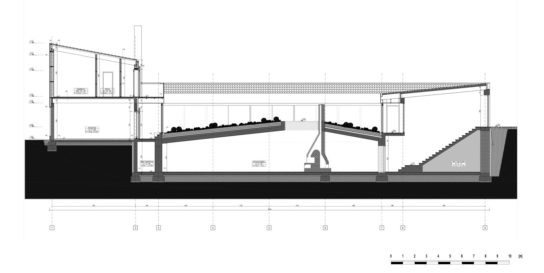 Secțiune corp A Ateliere și cazare