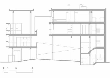 9 - Le Corbusier: Casa Curruchet, Buenos Aires, 1948, secțiune longitudinală