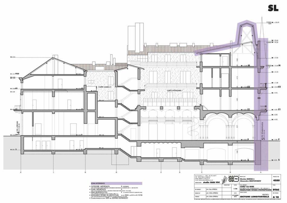 Reabilitare fațadă Stavropoleos. Releveu secțiune longitudinală cu marcarea zonei de intervenție a etapei I (DTAC/DTDE, 2012)