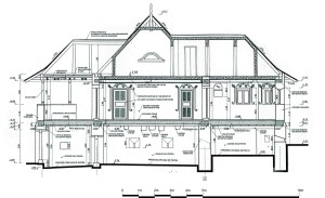 Secțiune longitudinală