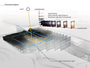 LAMOTH, Diagramă conceptuală/ Concept Diagram;